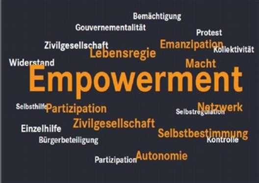 Wordcloud Master Empowerment Studies